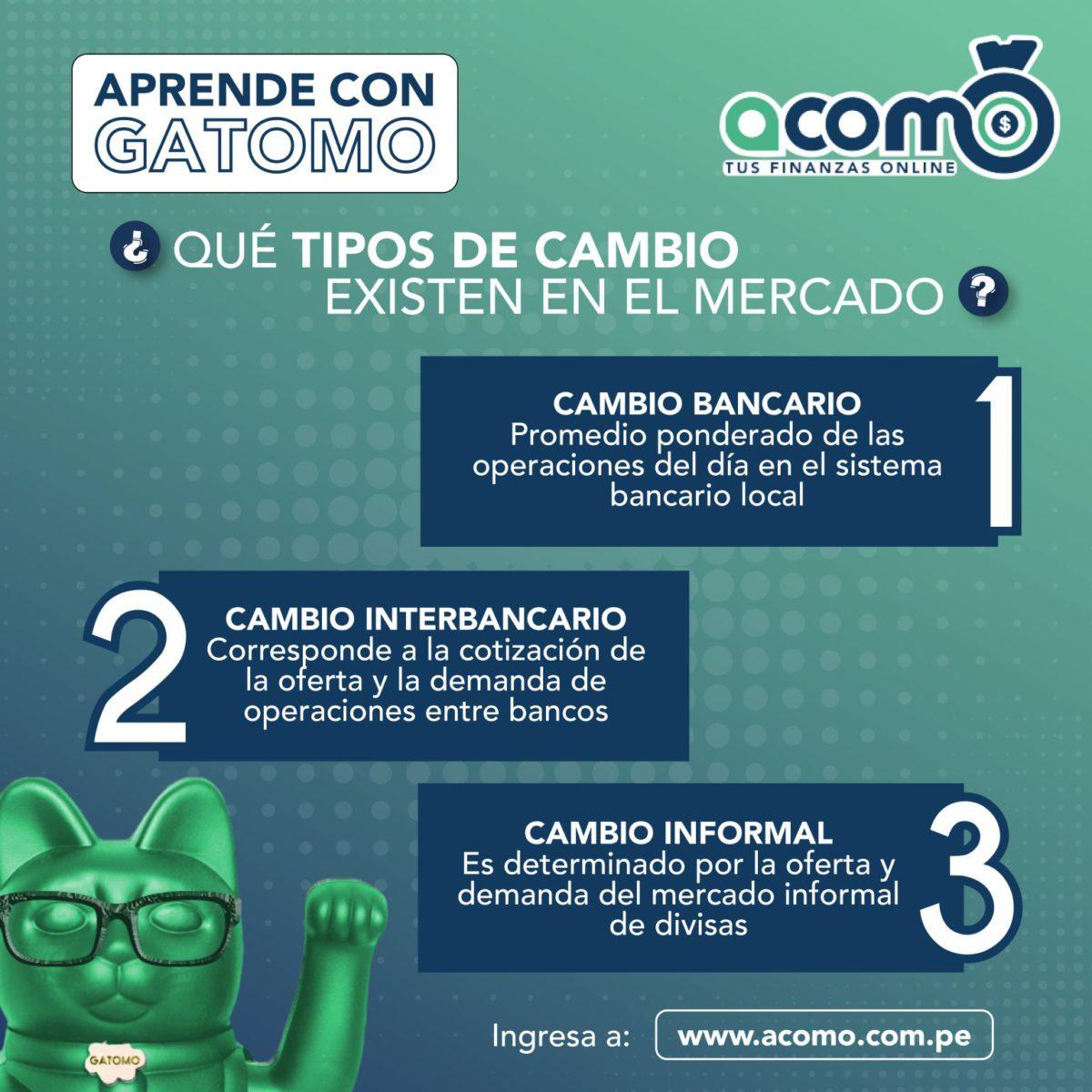 ¿Qué tipos de cambio existen en Perú 2021?